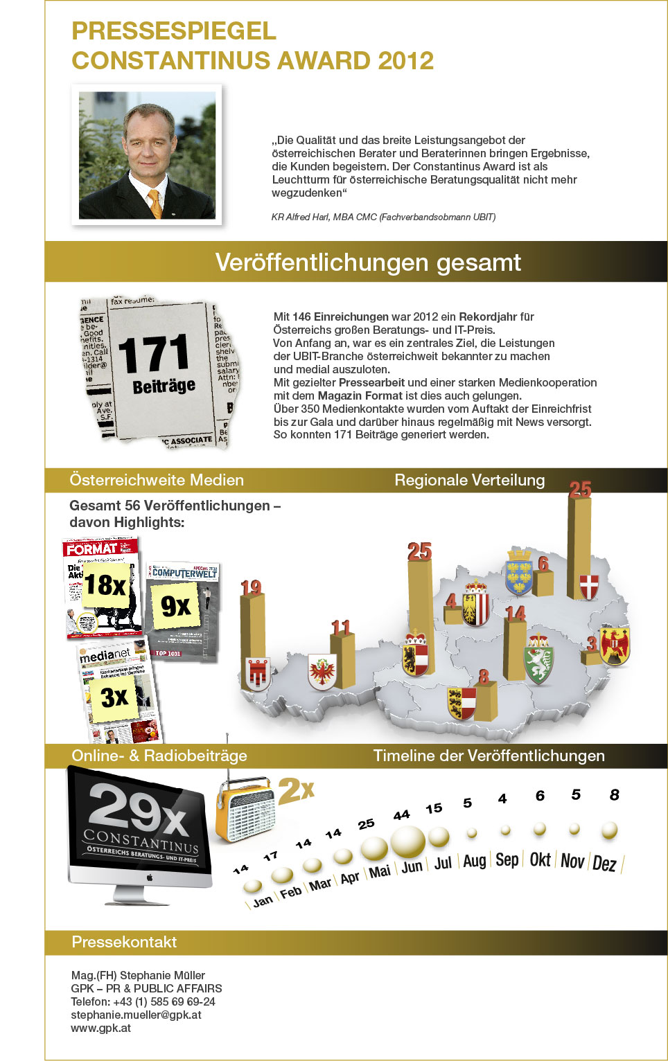 Constantinus award pressespiegel for Spiegel aktuell